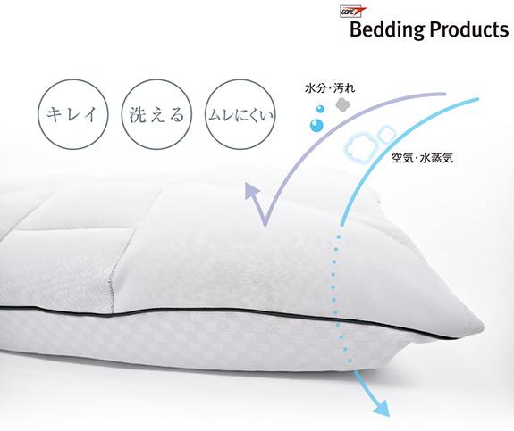 オーダーメイド枕Premium GOREの画像 森山寝装